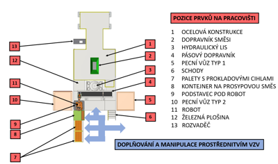pracoviste/12134/PD-Refractories/image25.png
